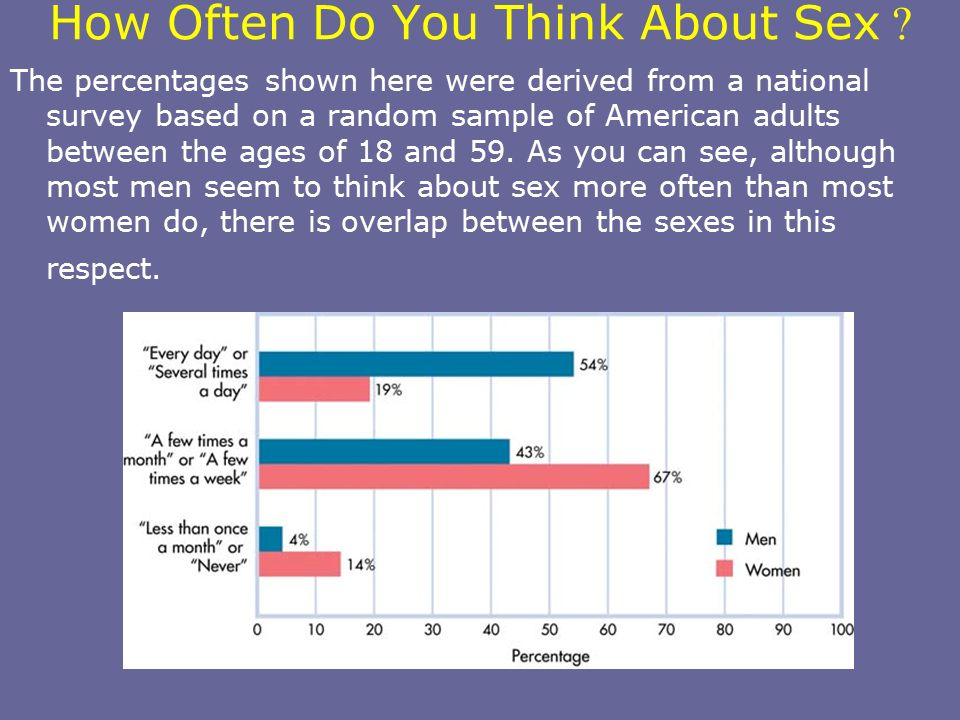 How often do men think about sex Nude Photos 40
