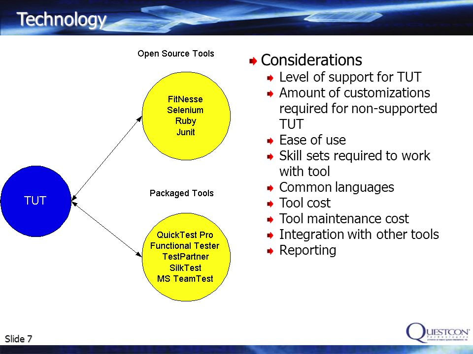 Technology Considerations Level of support for TUT