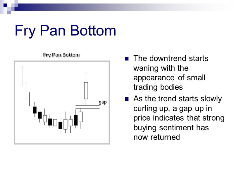 Fry Pan Bottom The downtrend starts waning with the appearance of small trading bodies.