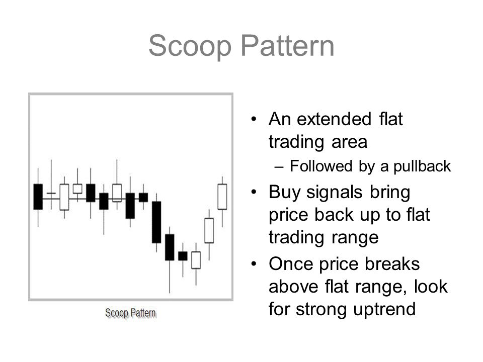 Scoop Pattern An extended flat trading area