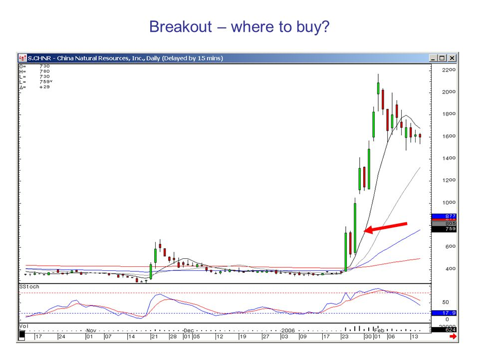 Breakout – where to buy
