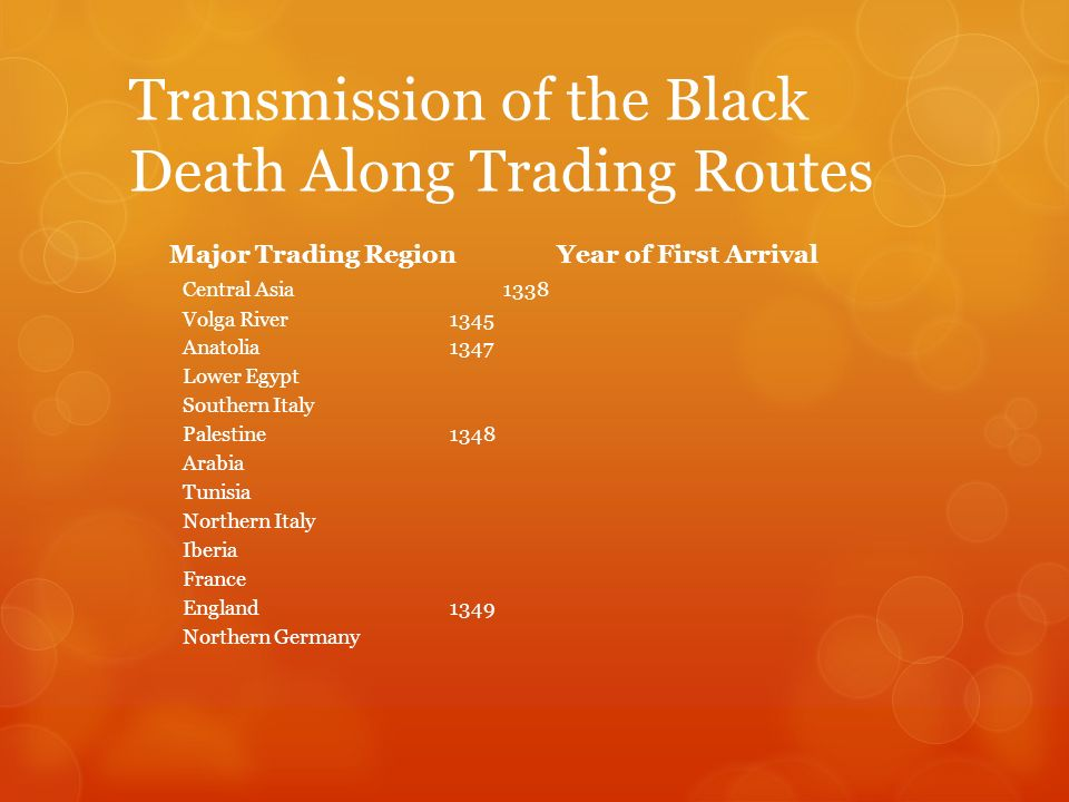 Transmission of the Black Death Along Trading Routes