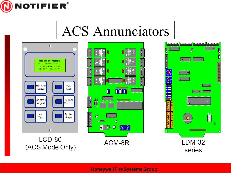 NFS System Components & Installation  - ppt video online download