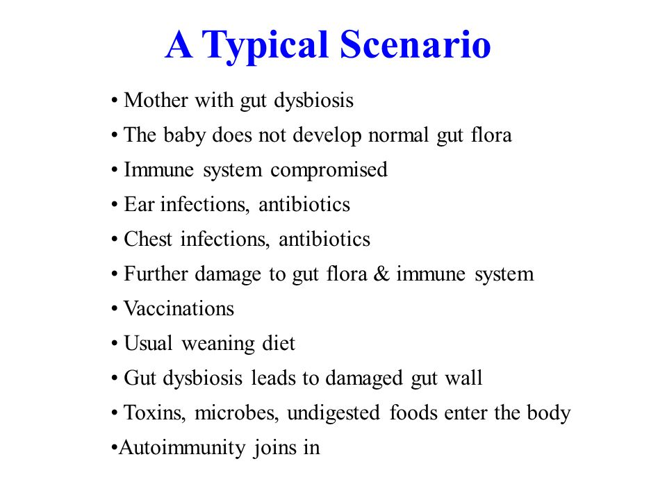 A Typical Scenario Mother with gut dysbiosis