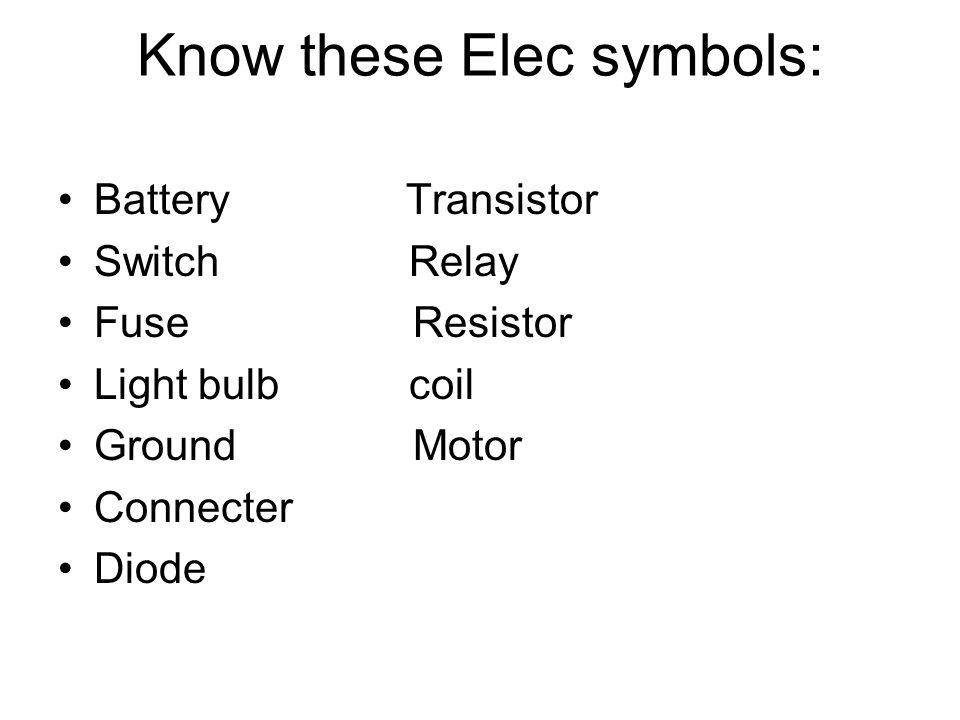 Fine Elec Symbols Gift - Wiring Diagram Ideas - blogitia.com