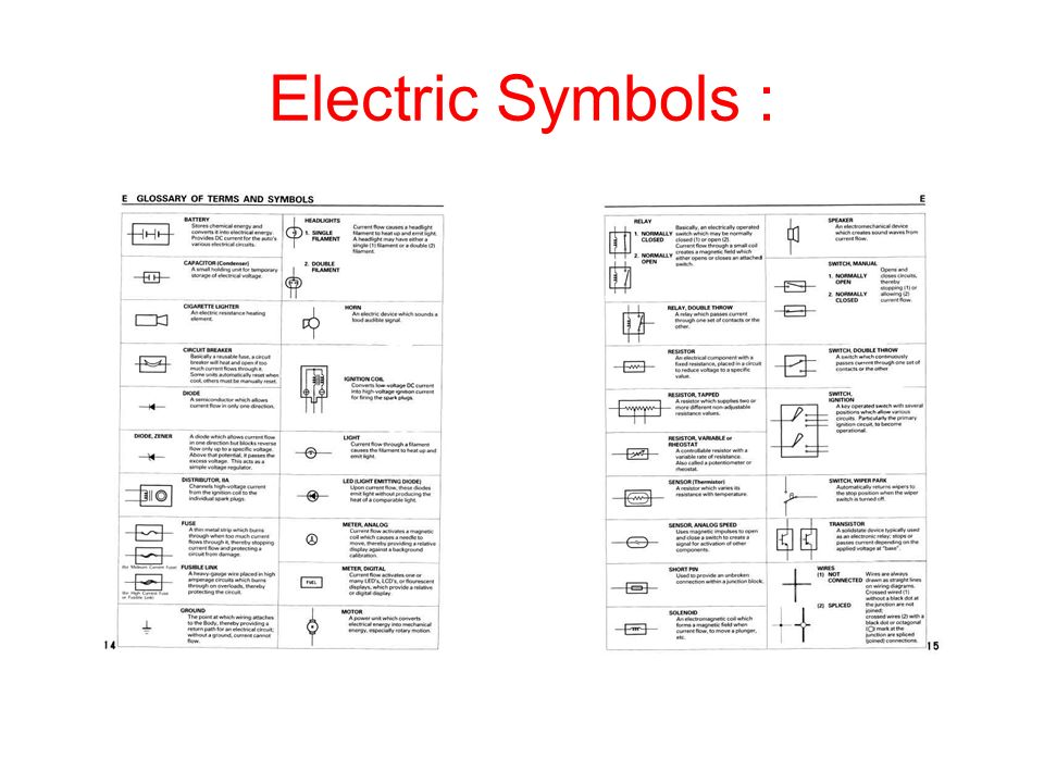 Nissan Pathfinder Fuse Box Diagram besides Sc Circuit Symbols besides Rolled Electrical Diagrams Electric Fuse Work Tools Construction Drawing House Lying Drawings Projects Engineer together with Cad Electrical Symbols additionally Electrical Schematic Symbol Switches X. on electrical fuse symbol