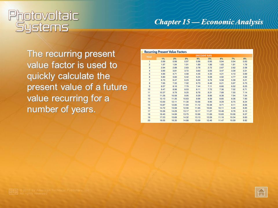 The recurring present value factor is used to quickly calculate the present value of a future value recurring for a number of years.