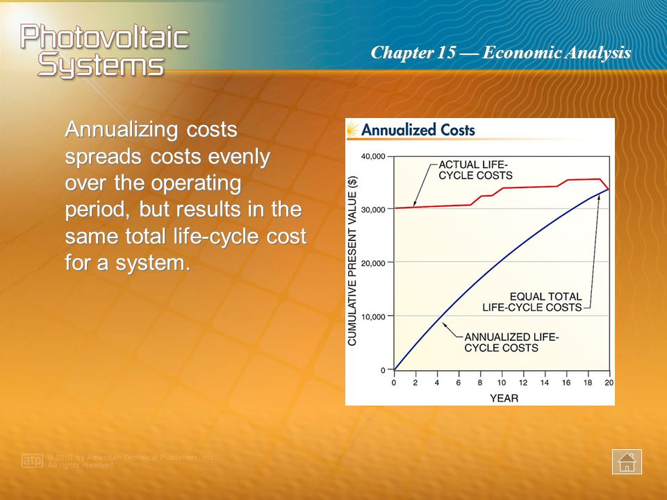Annualizing costs spreads costs evenly over the operating period, but results in the same total life-cycle cost for a system.
