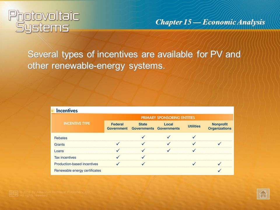 Several types of incentives are available for PV and other renewable-energy systems.