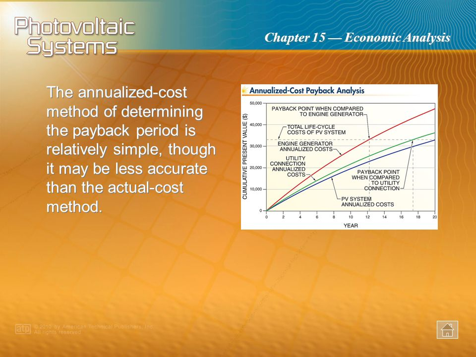 The annualized-cost method of determining the payback period is relatively simple, though it may be less accurate than the actual-cost method.