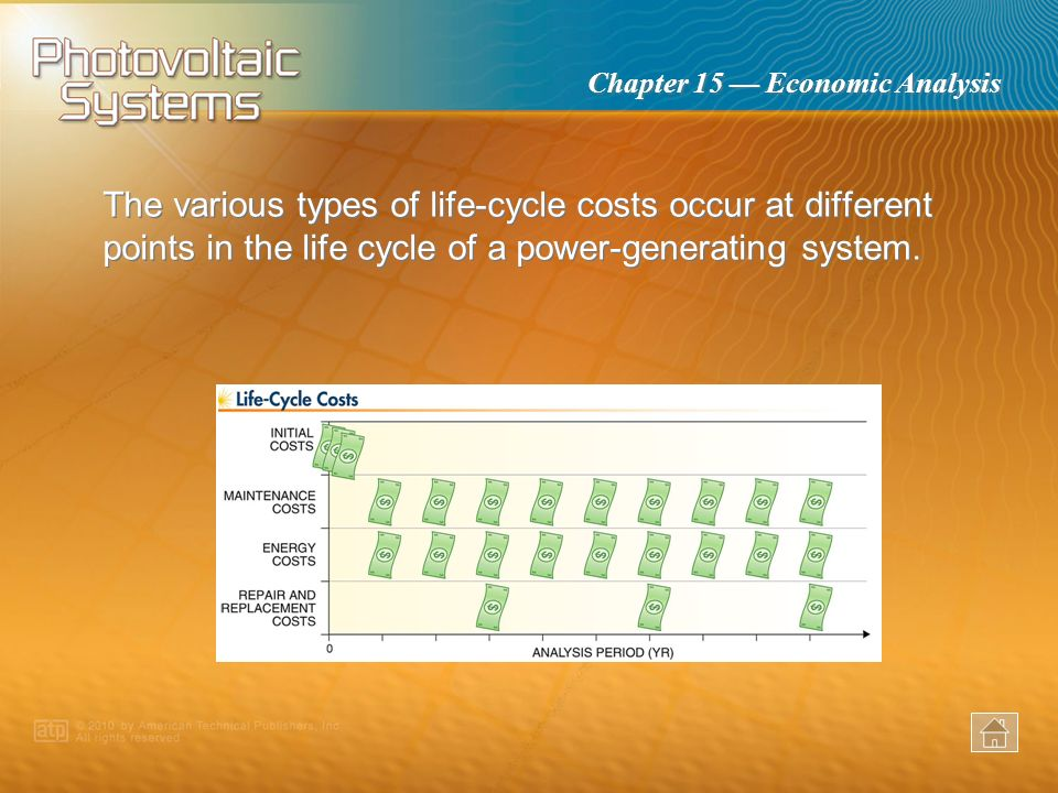 The various types of life-cycle costs occur at different points in the life cycle of a power-generating system.