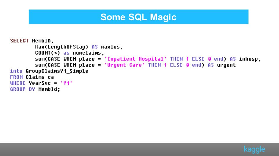 Some SQL Magic