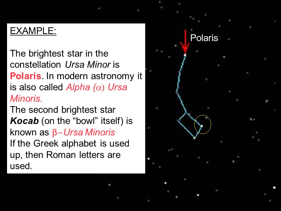 EXAMPLE: The brightest star in the constellation Ursa Minor is Polaris. In modern astronomy it is also called Alpha ( Ursa Minoris.