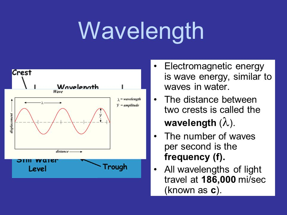 Wavelength Electromagnetic energy is wave energy, similar to waves in water. The distance between two crests is called the wavelength ().