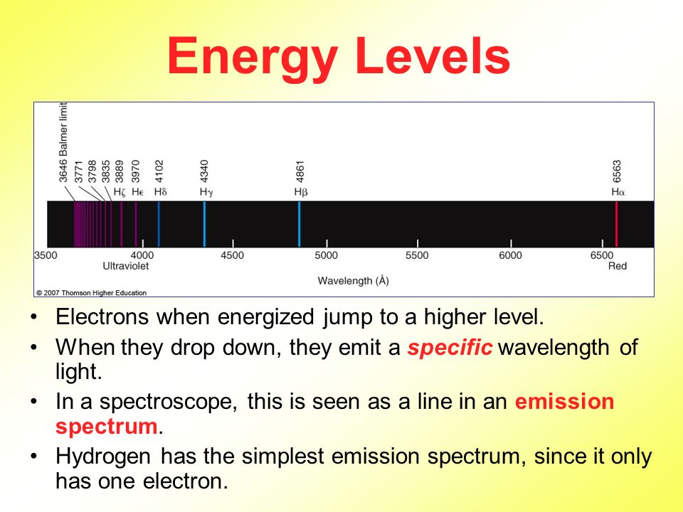 Energy Levels Electrons when energized jump to a higher level.