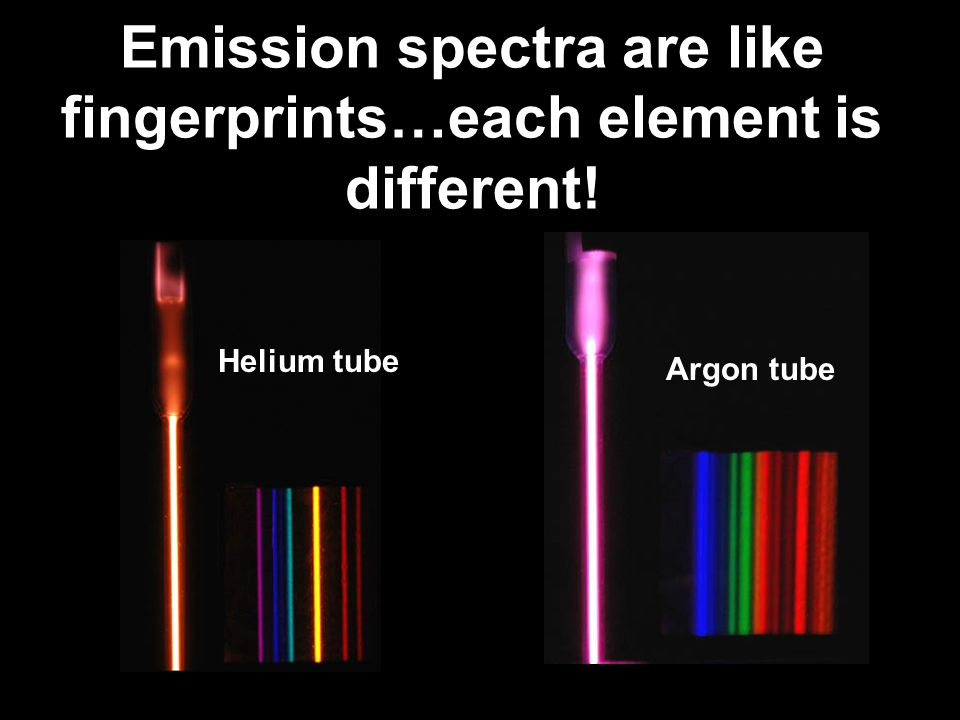 Emission spectra are like fingerprints…each element is different!