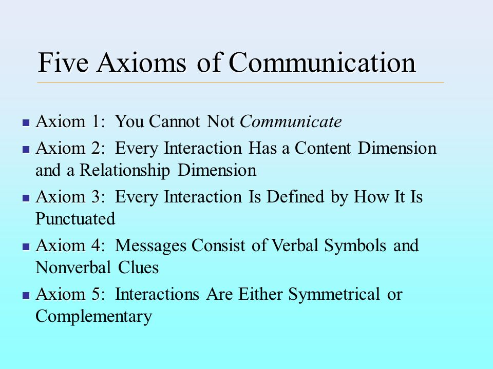 Five Axioms of Communication