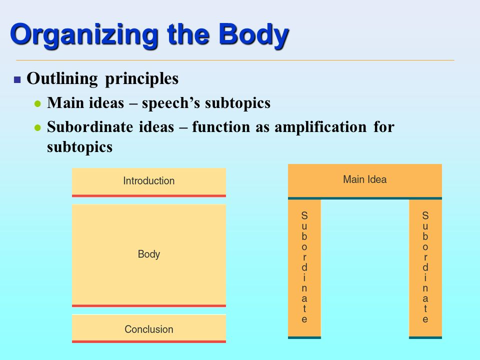 Organizing the Body Outlining principles