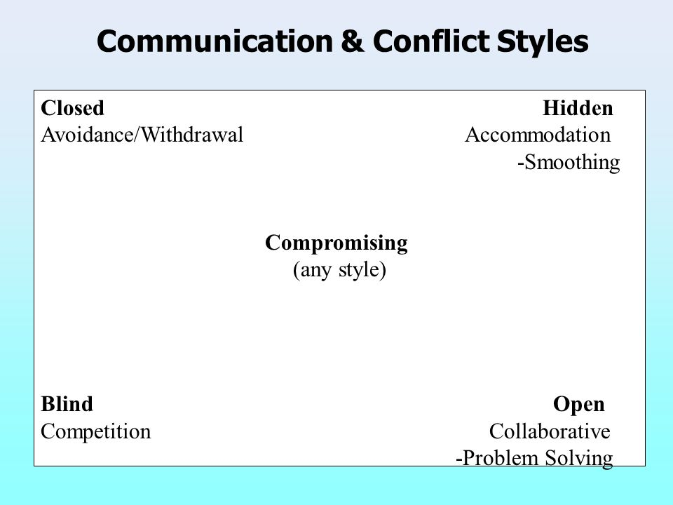 Communication & Conflict Styles