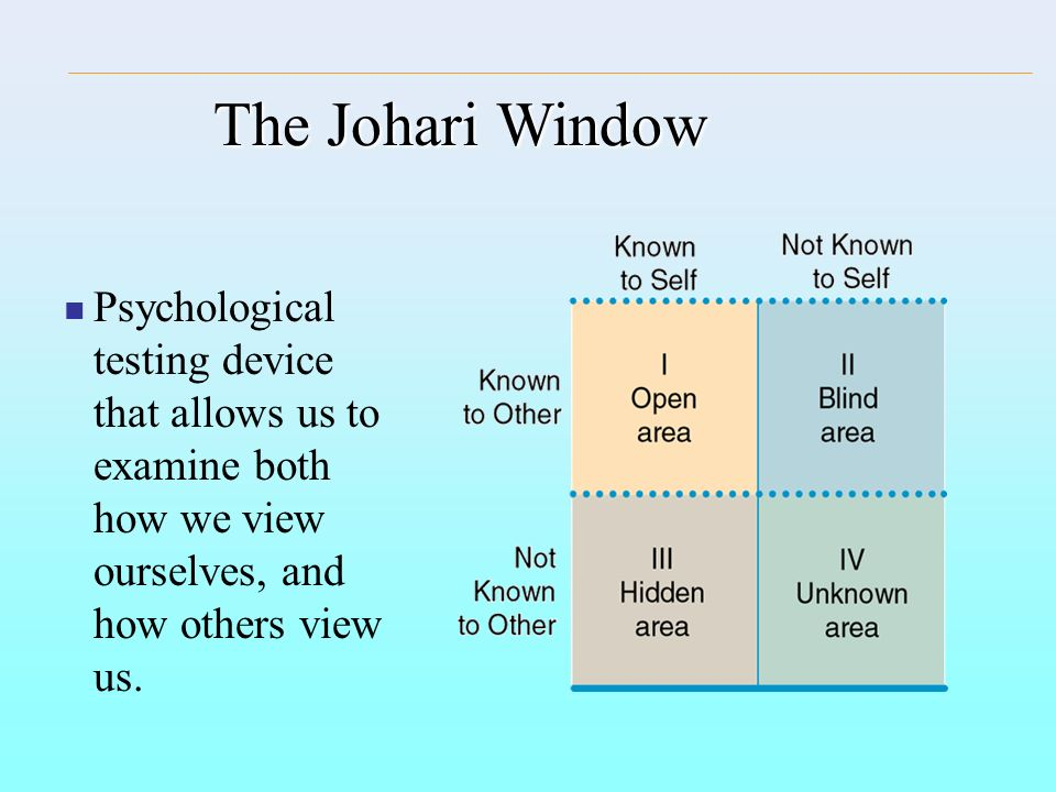 The Johari Window Psychological testing device that allows us to examine both how we view ourselves, and how others view us.