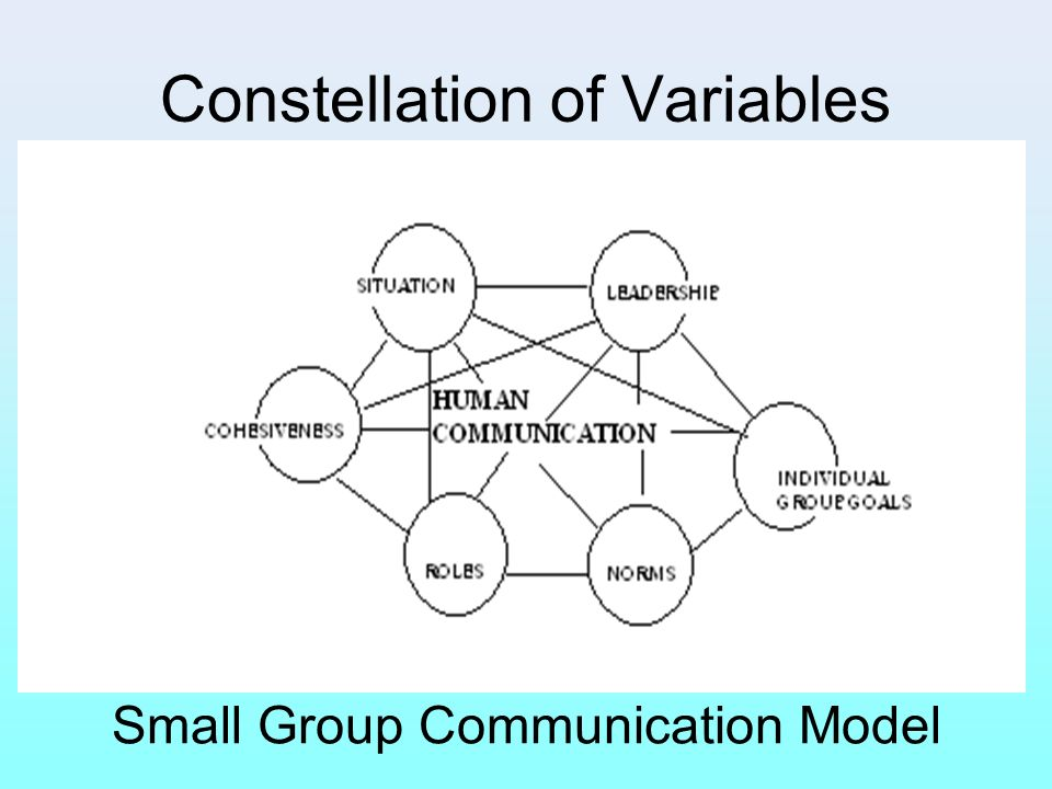 Constellation of Variables