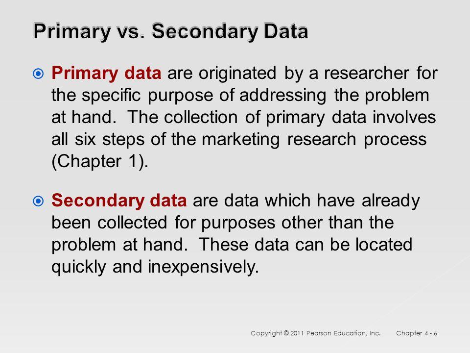 secondary data marketing