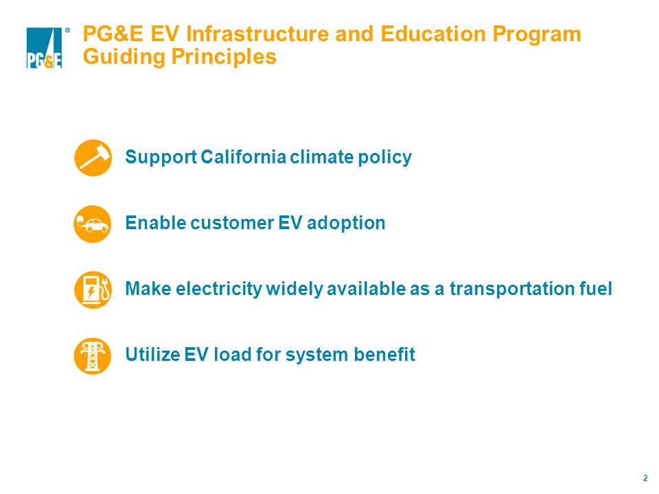 Electric Vehicle Infrastructure and Education Program Overview - ppt ...