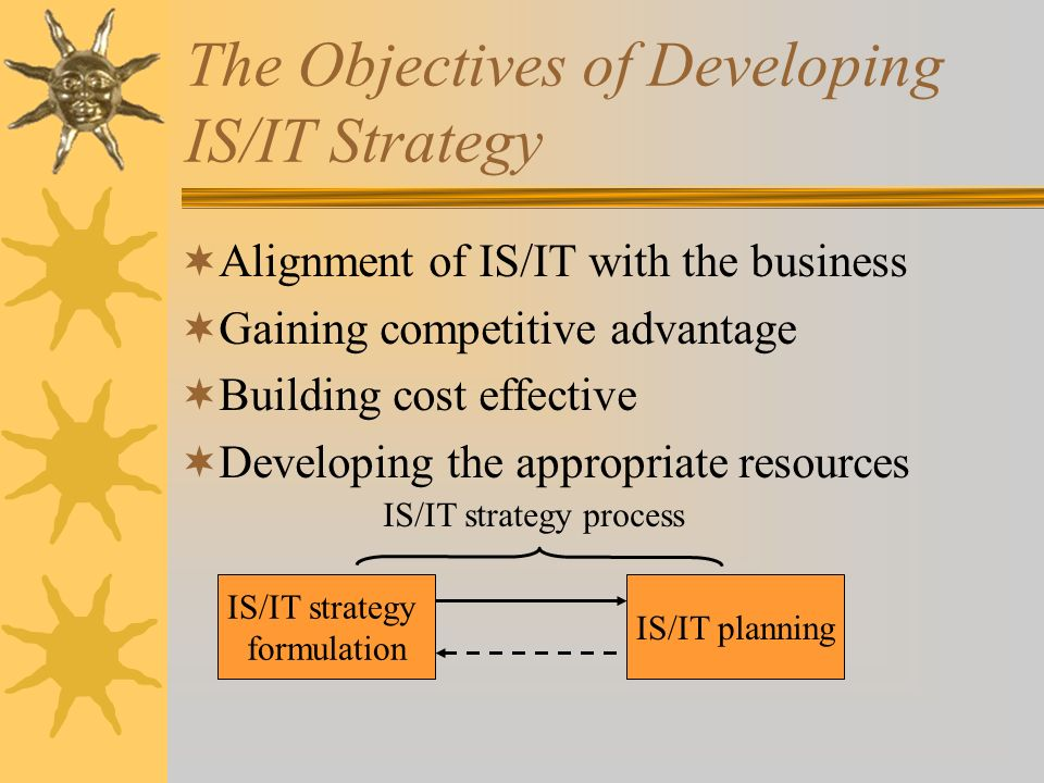 The Objectives of Developing IS/IT Strategy