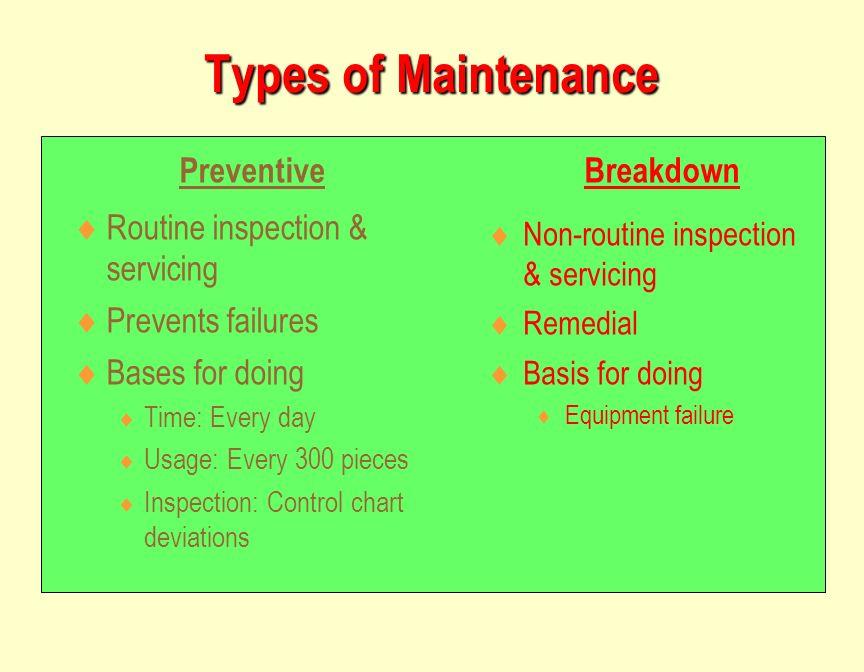 Preventive and breakdown maintenance ppt
