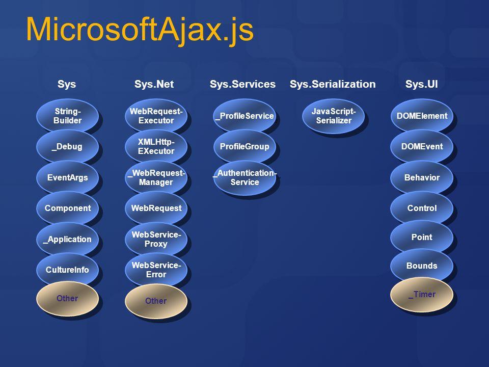 Infinitezest. Com: where are the asp. Net ajax library javascript files?