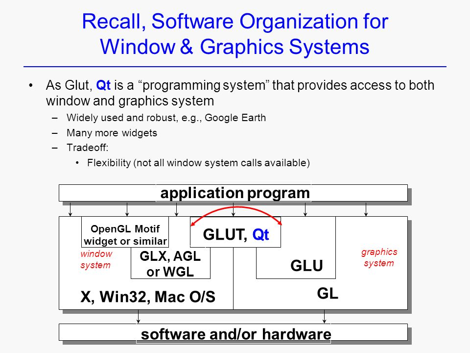 Qt Introduction C Gui Programming With Qt 3 Ppt Download