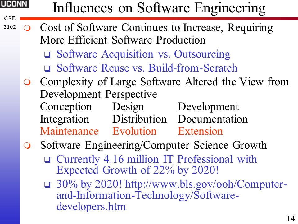Influences on Software Engineering