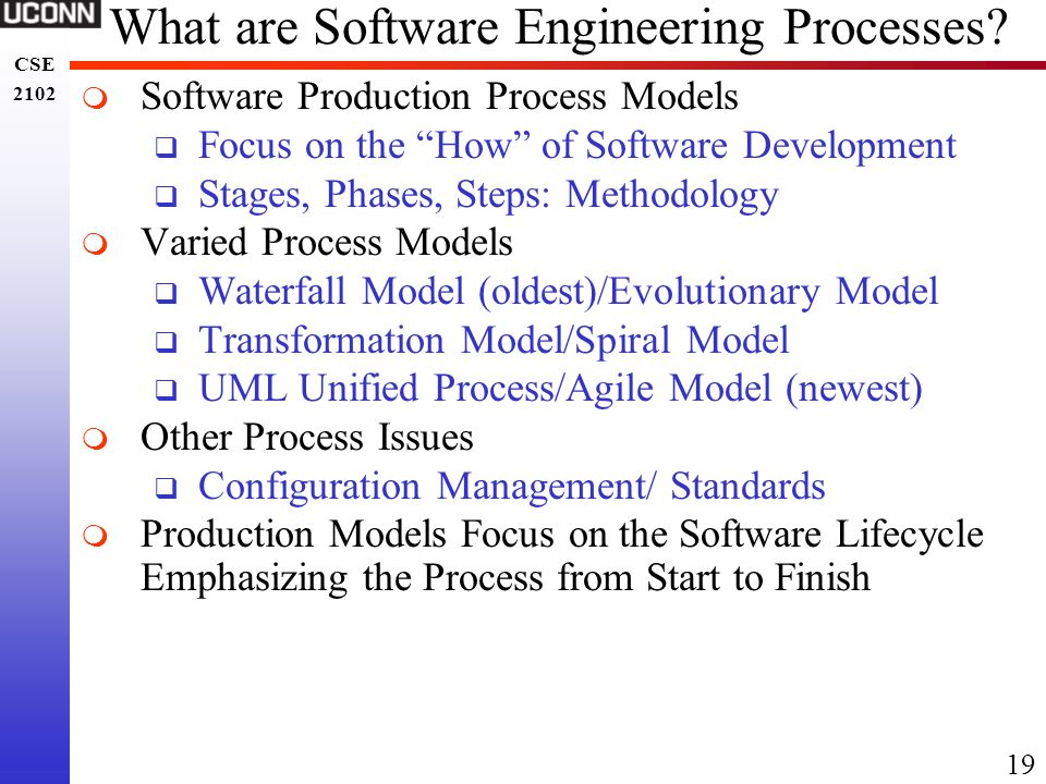 What are Software Engineering Processes