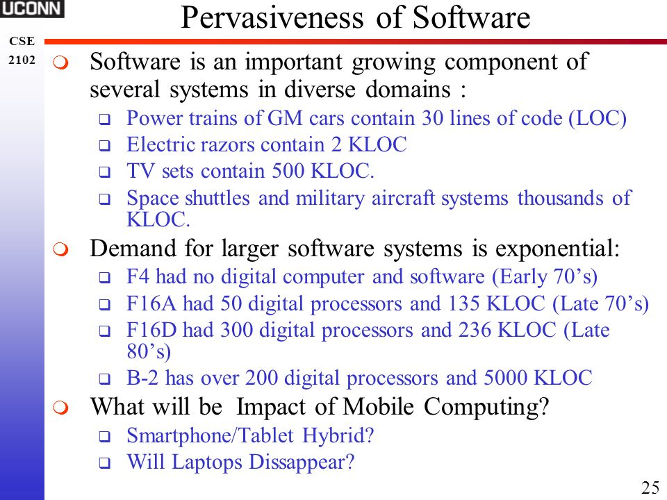 Pervasiveness of Software