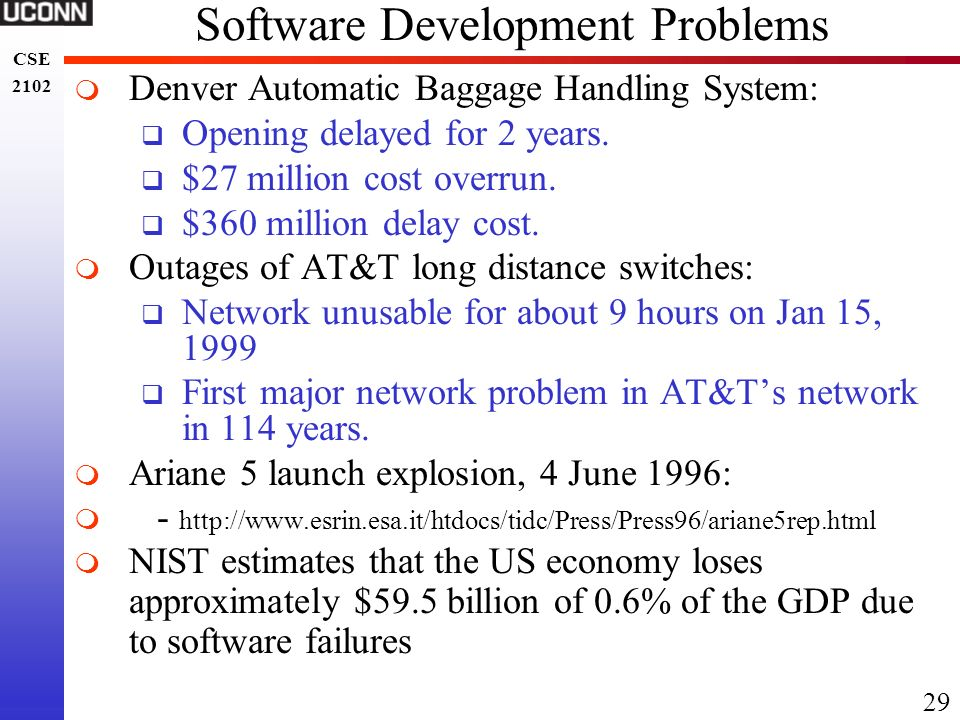 Software Development Problems