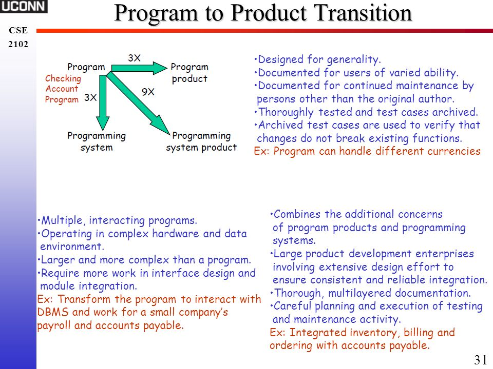 Program to Product Transition