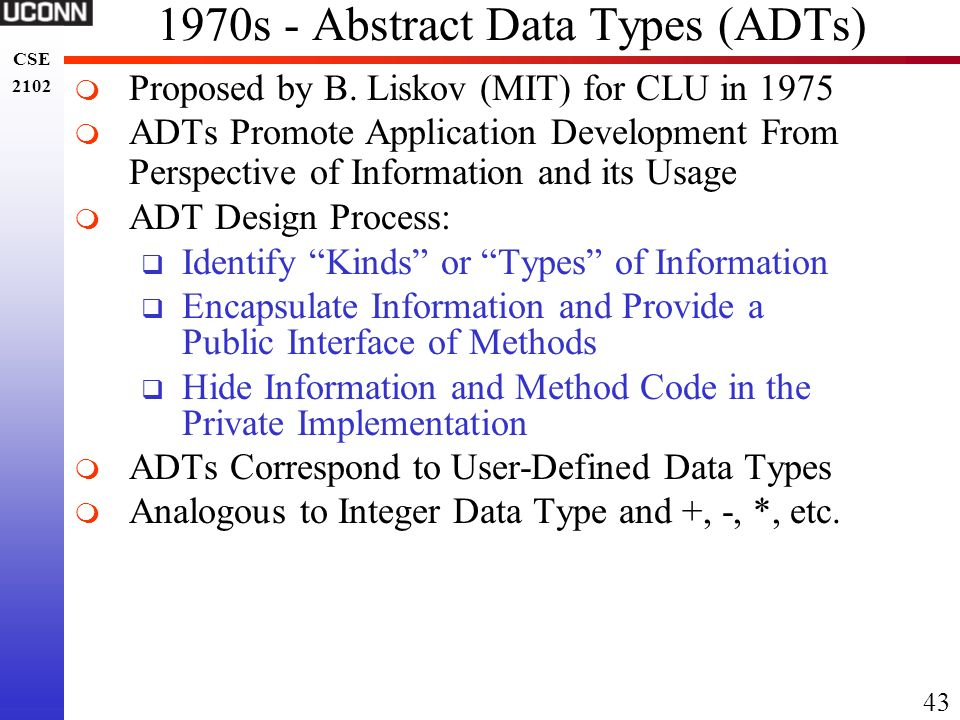 1970s - Abstract Data Types (ADTs)