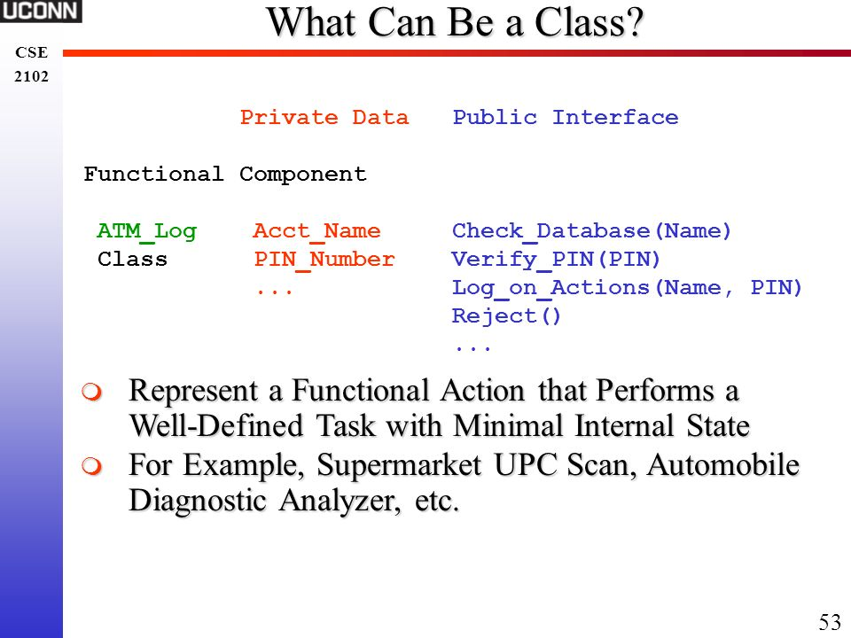 What Can Be a Class Private Data Public Interface. Functional Component. ATM_Log Acct_Name Check_Database(Name)