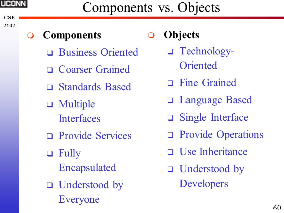 Components vs. Objects Components Business Oriented Coarser Grained