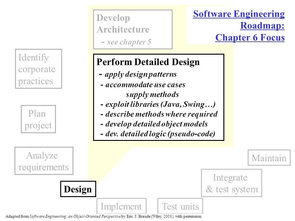 Design 2 Detailed Design Ppt Download