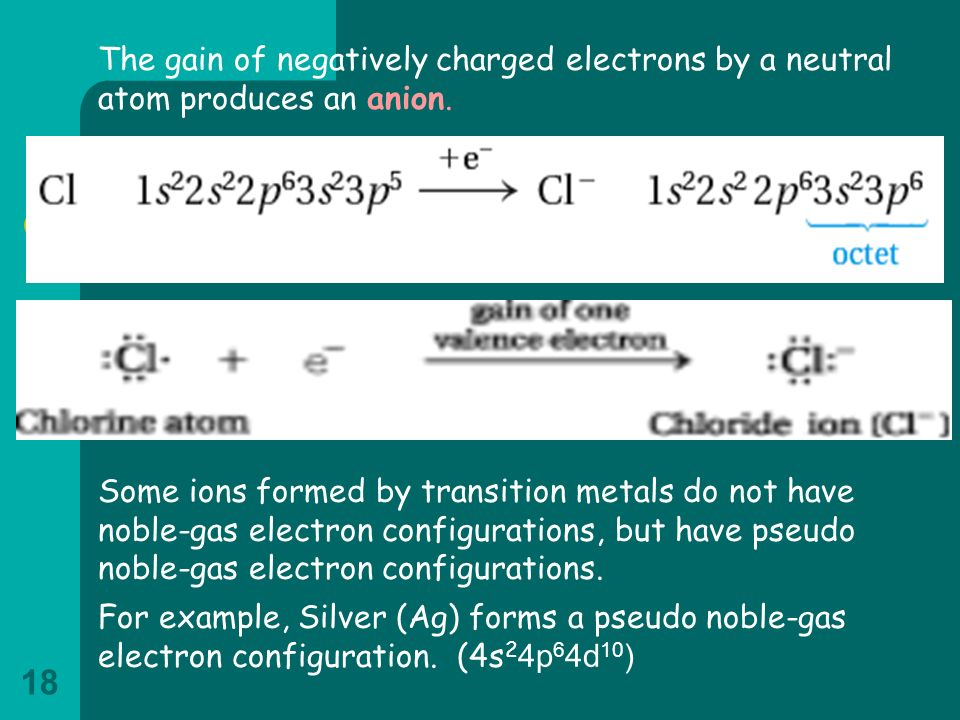 The gain of negatively charged electrons by a neutral atom produces an anion.