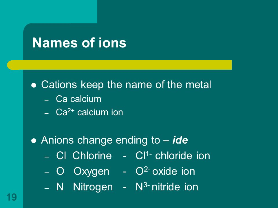 Names of ions Cations keep the name of the metal