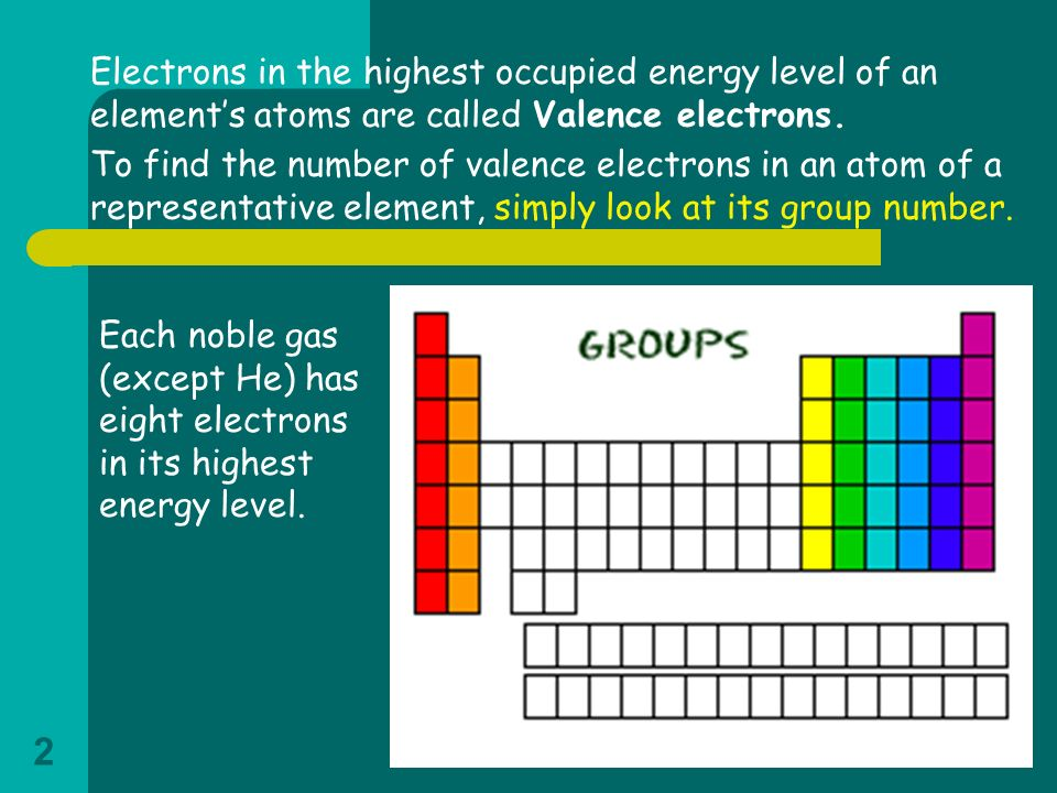 Electrons in the highest occupied energy level of an element's atoms are called Valence electrons.
