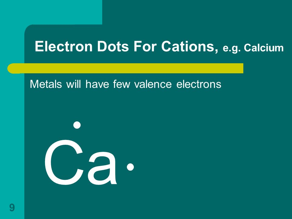 Electron Dots For Cations, e.g. Calcium