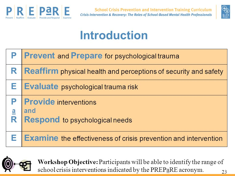 Introduction Examine the effectiveness of crisis prevention and intervention. E. Provide interventions.