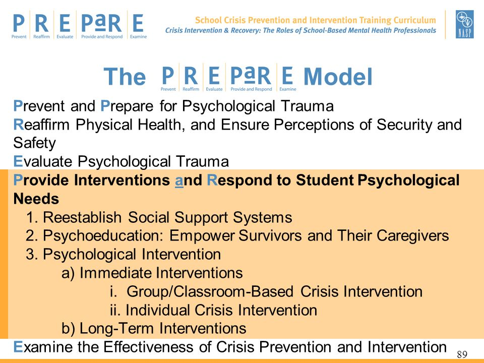 Crisis Intervention Recovery The Roles Of School Based Mental