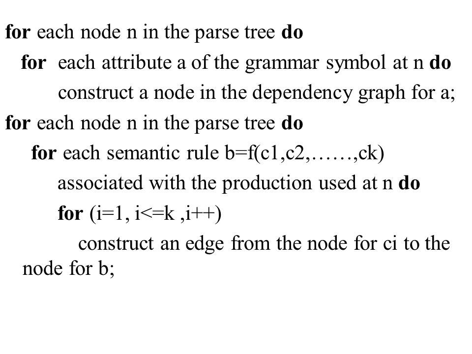 for each node n in the parse tree do