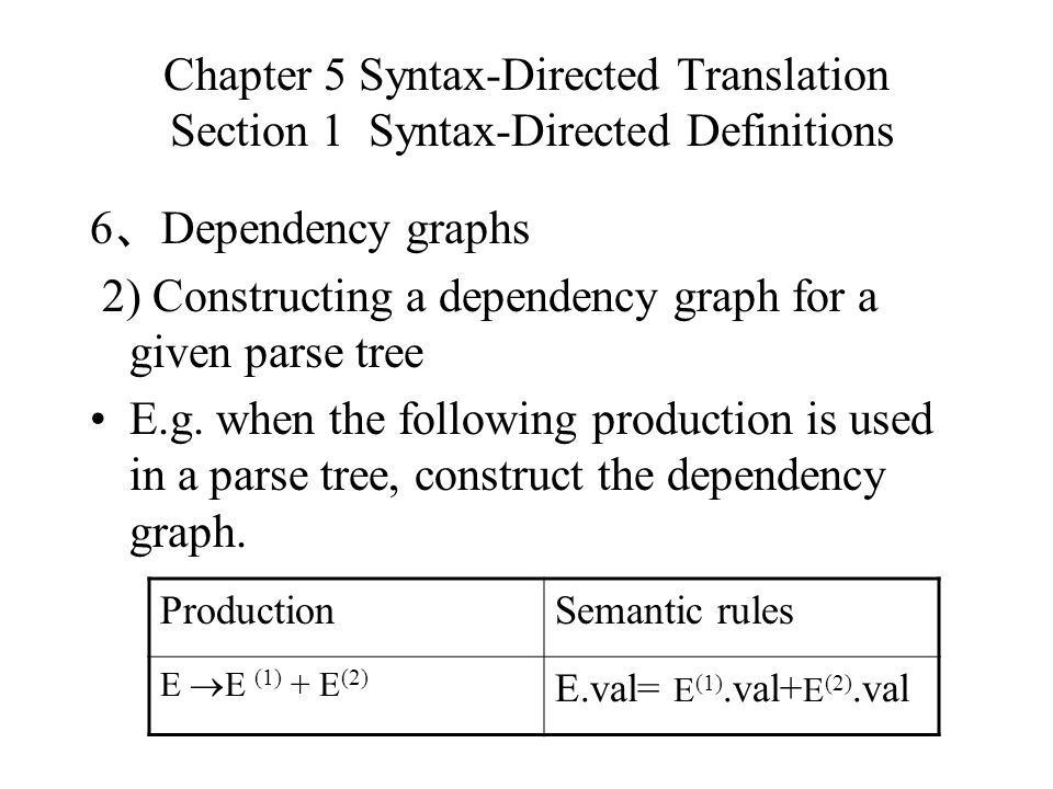 2) Constructing a dependency graph for a given parse tree