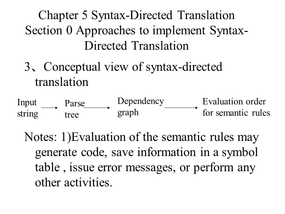 3、Conceptual view of syntax-directed translation