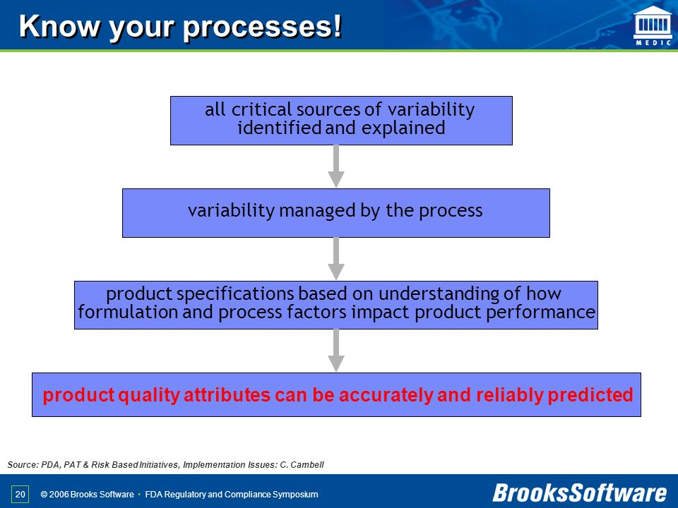 product quality attributes can be accurately and reliably predicted